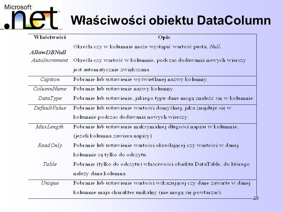 23 Właściwości obiektu DataColumn