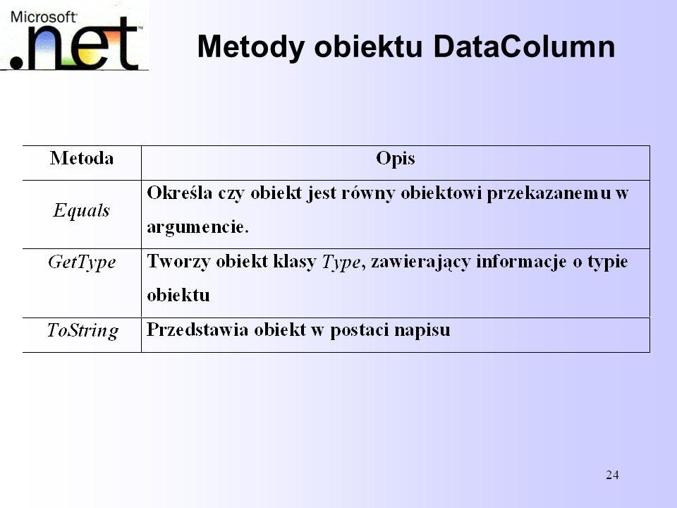 24 Metody obiektu DataColumn