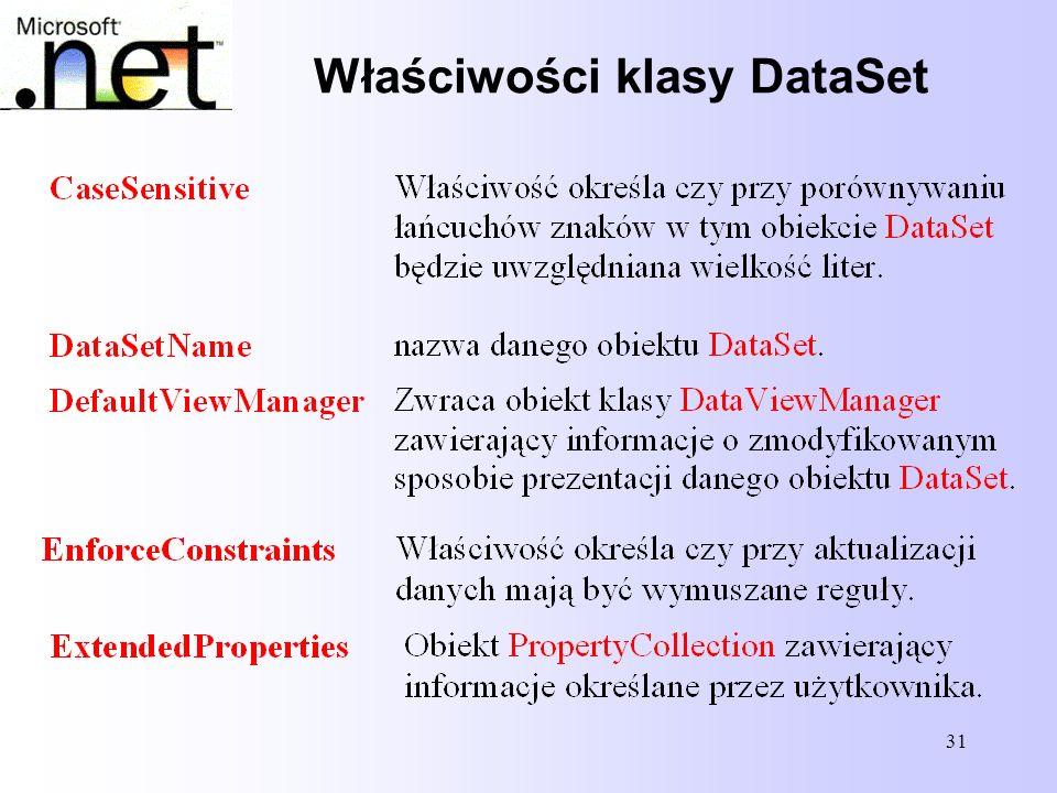 31 Właściwości klasy DataSet