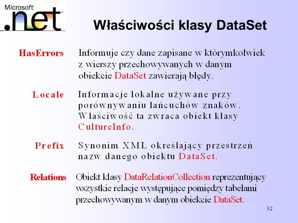 32 Właściwości klasy DataSet