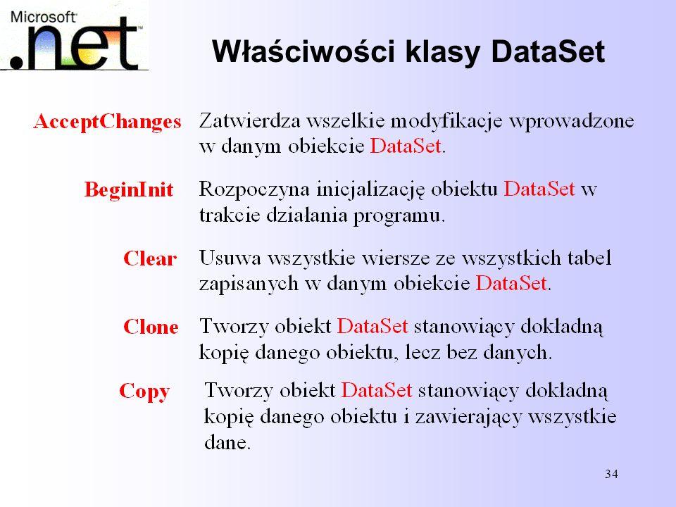 34 Właściwości klasy DataSet