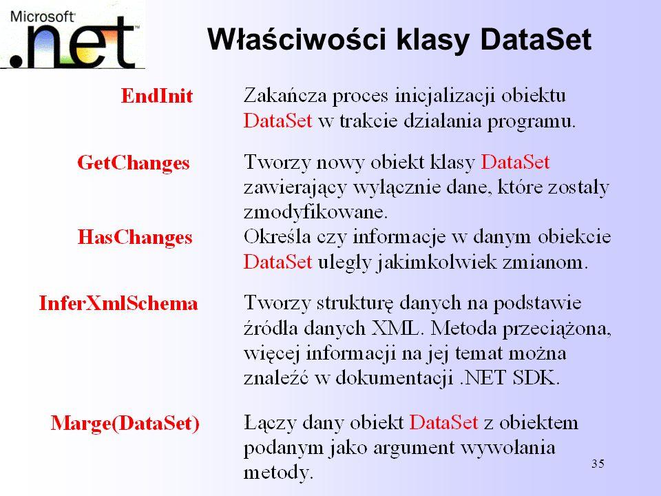 35 Właściwości klasy DataSet