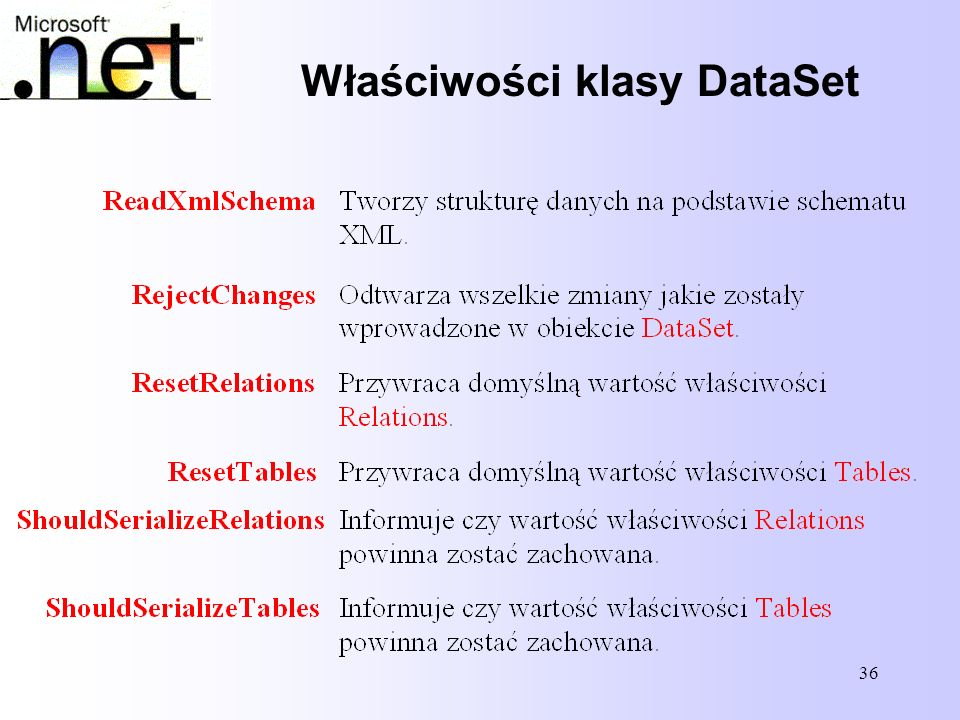 36 Właściwości klasy DataSet