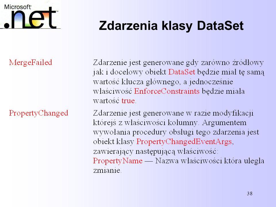 38 Zdarzenia klasy DataSet