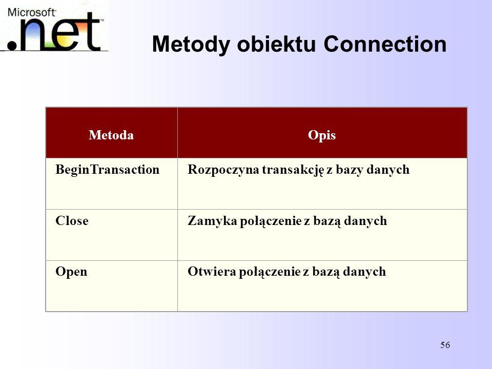56 Metody obiektu Connection MetodaOpis BeginTransactionRozpoczyna transakcję z bazy danych CloseZamyka połączenie z bazą danych OpenOtwiera połączeni