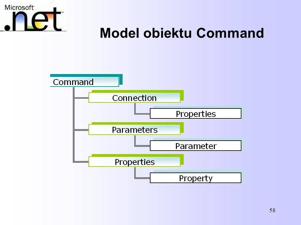 58 Model obiektu Command