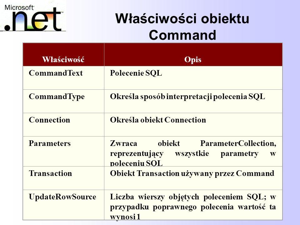 61 Właściwości obiektu Command WłaściwośćOpis CommandTextPolecenie SQL CommandTypeOkreśla sposób interpretacji polecenia SQL ConnectionOkreśla obiekt