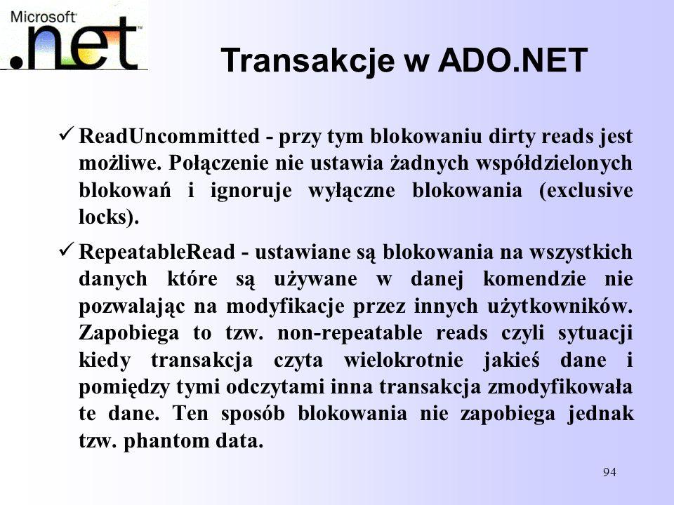 94 Transakcje w ADO.NET ReadUncommitted - przy tym blokowaniu dirty reads jest możliwe. Połączenie nie ustawia żadnych współdzielonych blokowań i igno