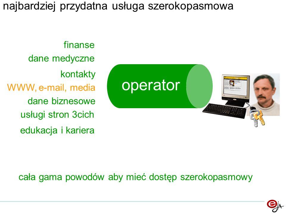 operator WWW, e-mail, media kontakty dane biznesowe dane medyczne najbardziej przydatna usługa szerokopasmowa usługi stron 3cich finanse edukacja i ka