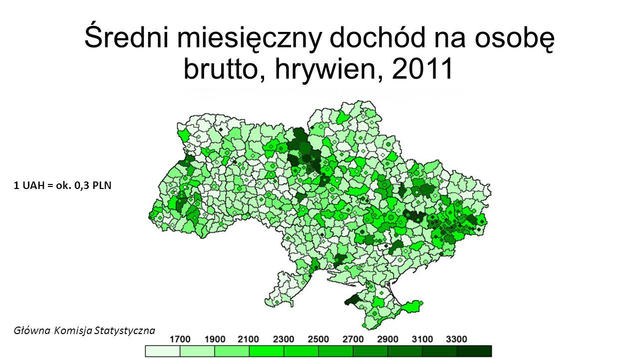Średni miesięczny dochód na osobę brutto, hrywien, 2011 1 UAH = ok. 0,3 PLN Główna Komisja Statystyczna