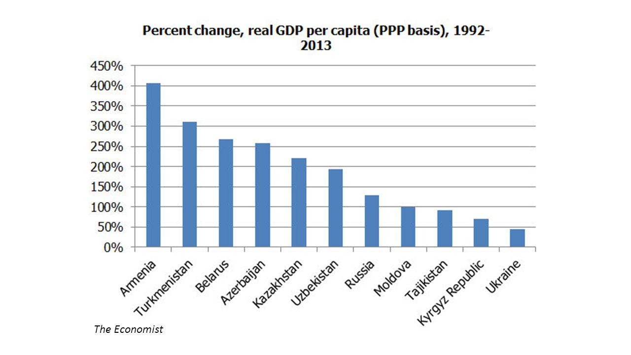 Roczna stopa inflacji na Ukrainie, 1995 - 2014 Trading Economics