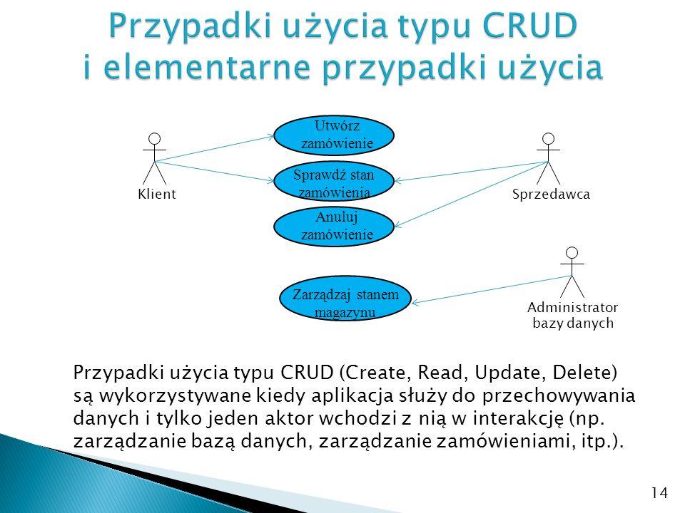 Przypadki użycia typu CRUD (Create, Read, Update, Delete) są wykorzystywane kiedy aplikacja służy do przechowywania danych i tylko jeden aktor wchodzi z nią w interakcję (np.