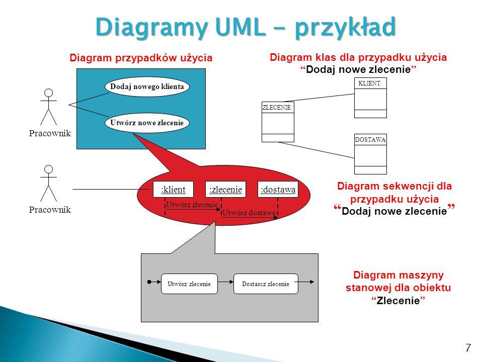 7 Diagramy UML - przykład Diagram maszyny stanowej dla obiektuZlecenie Dodaj nowego klienta Utwórz nowe zlecenie :klient:zlecenie Utwórz zlecenie Dostarcz zlecenieUtwórz zlecenie ZLECENIE KLIENT DOSTAWA Diagram przypadków użycia Diagram klas dla przypadku użycia Dodaj nowe zlecenie Diagram sekwencji dla przypadku użycia Dodaj nowe zlecenie Pracownik :dostawa Utwórz dostawę