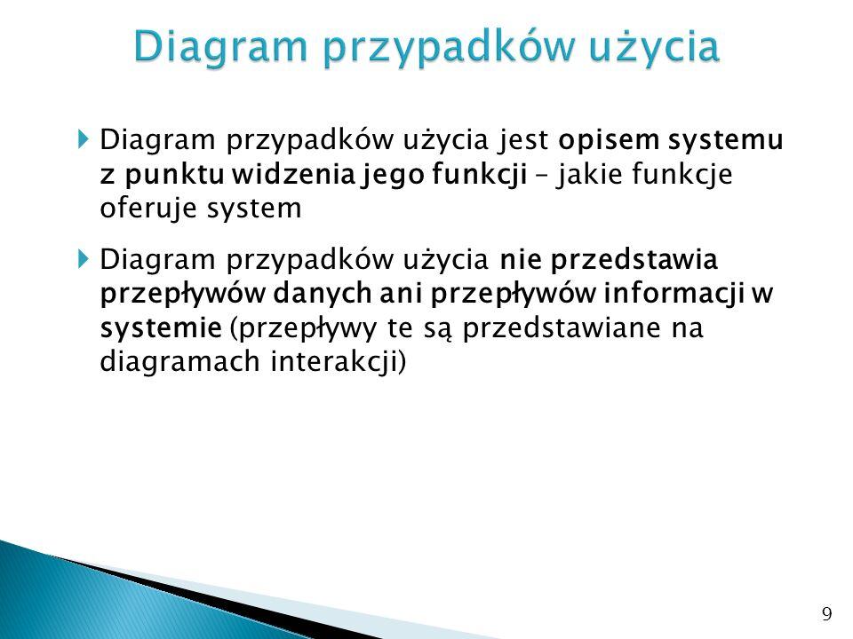 Diagram przypadków użycia jest opisem systemu z punktu widzenia jego funkcji – jakie funkcje oferuje system Diagram przypadków użycia nie przedstawia przepływów danych ani przepływów informacji w systemie (przepływy te są przedstawiane na diagramach interakcji) 9