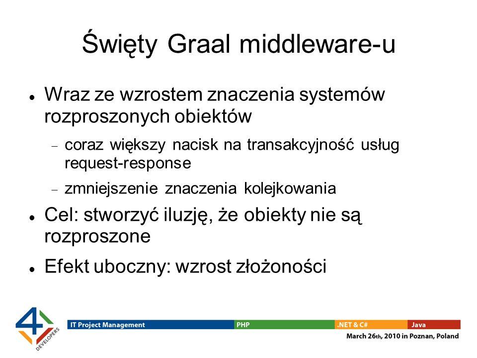 Święty Graal middleware-u Wraz ze wzrostem znaczenia systemów rozproszonych obiektów coraz większy nacisk na transakcyjność usług request-response zmniejszenie znaczenia kolejkowania Cel: stworzyć iluzję, że obiekty nie są rozproszone Efekt uboczny: wzrost złożoności