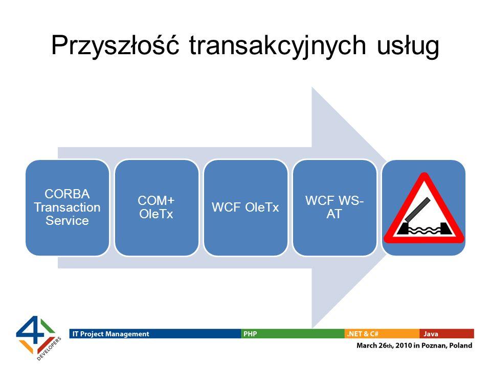 CORBA Transaction Service COM+ OleTx WCF OleTx WCF WS- AT Przyszłość transakcyjnych usług
