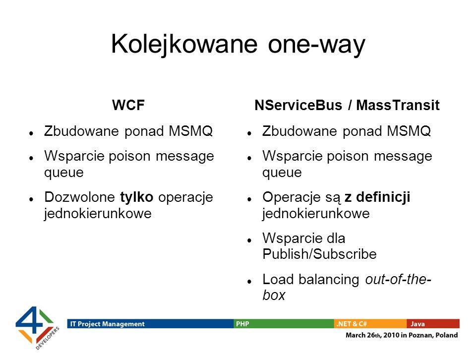 Kolejkowane one-way WCF Zbudowane ponad MSMQ Wsparcie poison message queue Dozwolone tylko operacje jednokierunkowe NServiceBus / MassTransit Zbudowane ponad MSMQ Wsparcie poison message queue Operacje są z definicji jednokierunkowe Wsparcie dla Publish/Subscribe Load balancing out-of-the- box