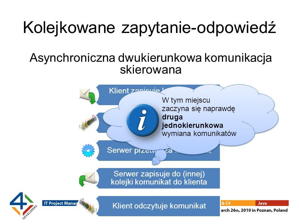 Kolejkowane zapytanie-odpowiedź Asynchroniczna dwukierunkowa komunikacja skierowana Klient zapisuje komunikat do kolejki Serwer odczytuje komunikat z kolejki Serwer przetwarza komunikat Serwer zapisuje do (innej) kolejki komunikat do klienta Klient odczytuje komunikat W tym miejscu zaczyna się naprawdę druga jednokierunkowa wymiana komunikatów