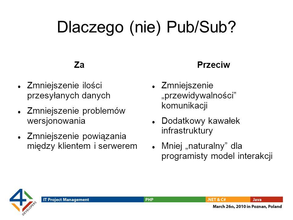 Dlaczego (nie) Pub/Sub? Za Zmniejszenie ilości przesyłanych danych Zmniejszenie problemów wersjonowania Zmniejszenie powiązania między klientem i serw
