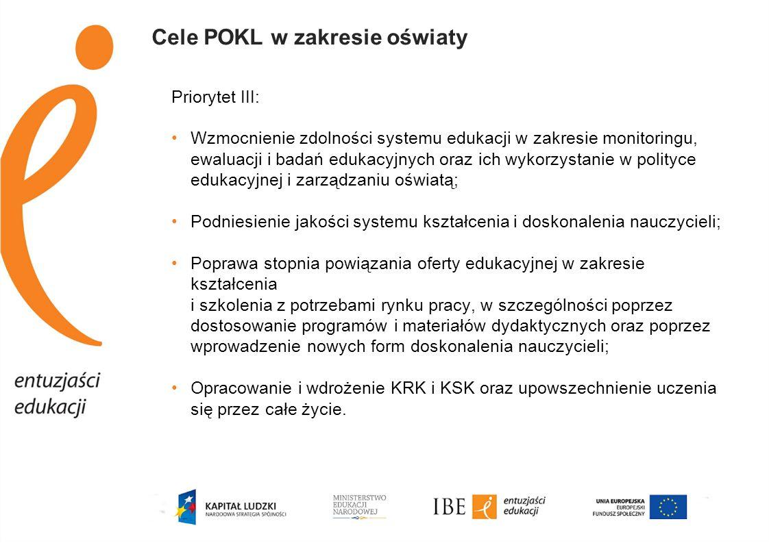 Cele POKL w zakresie oświaty Priorytet III: Wzmocnienie zdolności systemu edukacji w zakresie monitoringu, ewaluacji i badań edukacyjnych oraz ich wyk