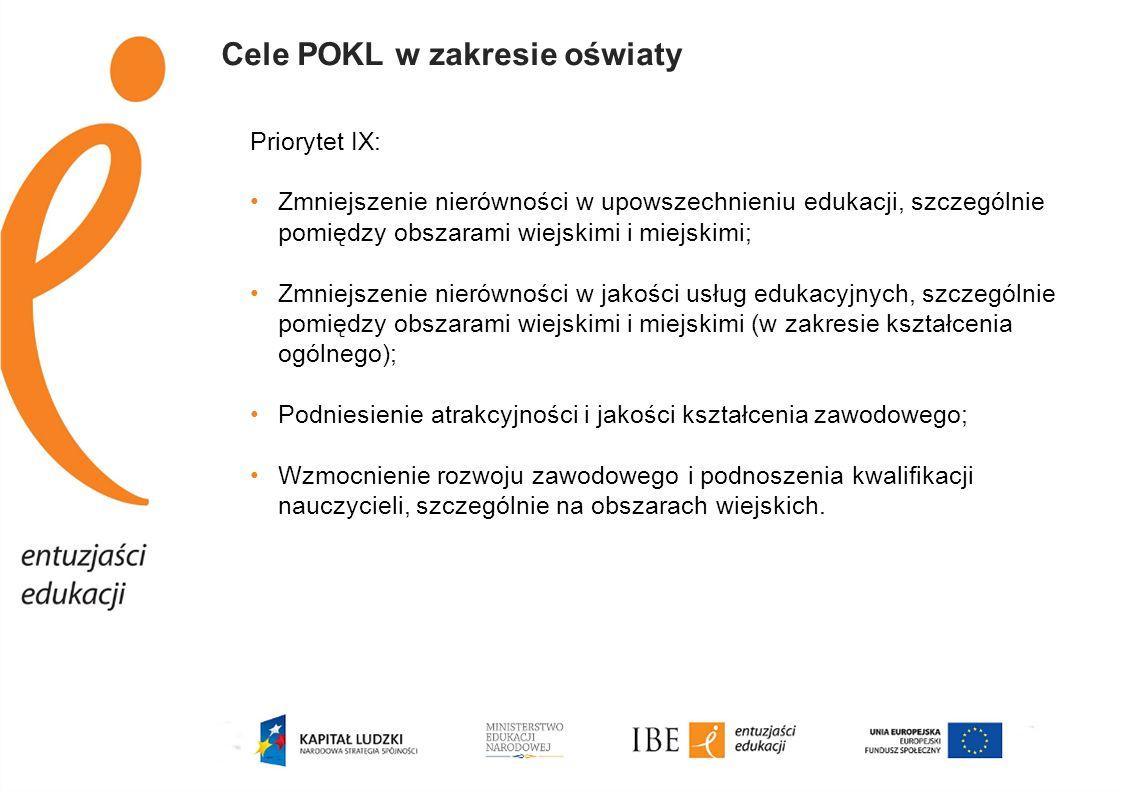 Kilka danych liczbowych o PO KL Alokacja finansowa na Priorytet III to ponad 793,7 mln euro W ramach priorytetu podpisano 340 umów o dofinansowanie (w tym 40 projektów systemowych na ponad 1 mld zł oraz 300 projektów konkursowych na ok.