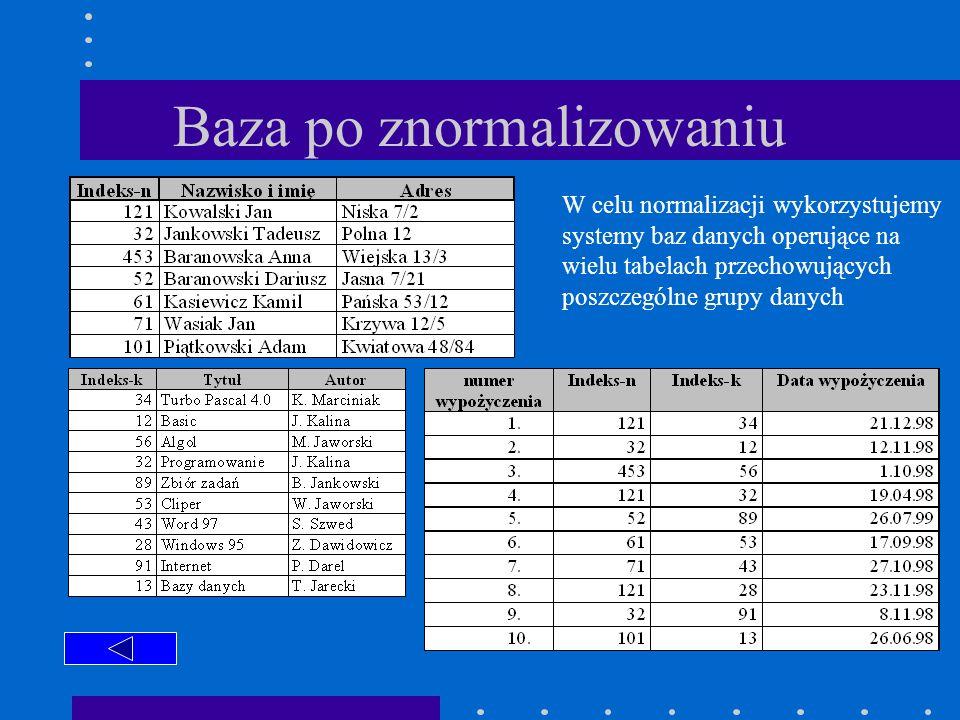 Baza po znormalizowaniu W celu normalizacji wykorzystujemy systemy baz danych operujące na wielu tabelach przechowujących poszczególne grupy danych