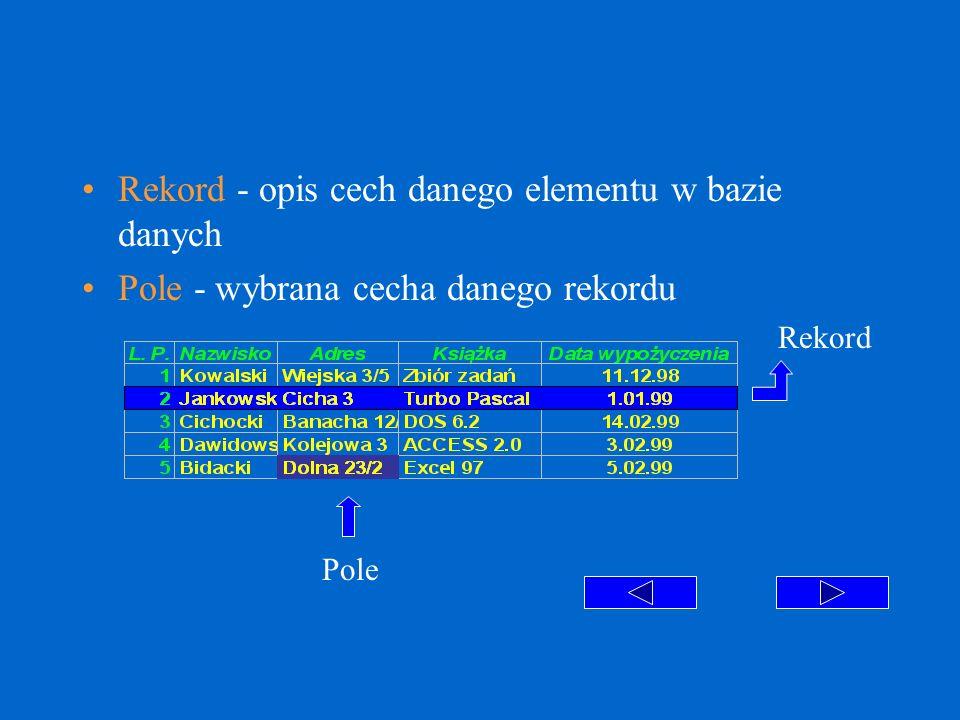 Rekord - opis cech danego elementu w bazie danych Pole - wybrana cecha danego rekordu Pole Rekord