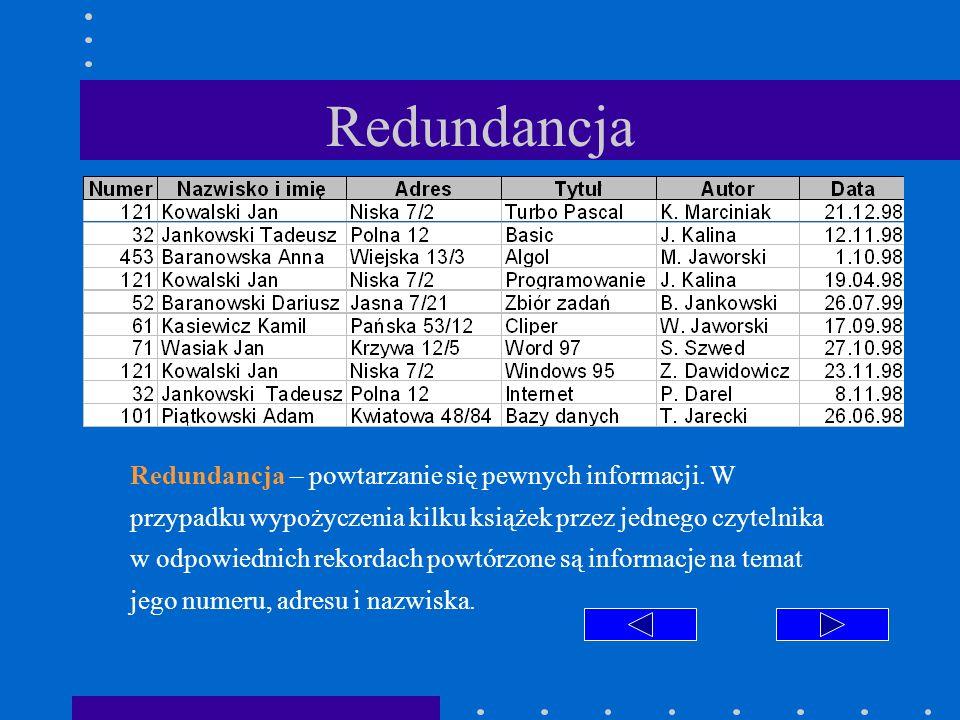 Redundancja Redundancja – powtarzanie się pewnych informacji. W przypadku wypożyczenia kilku książek przez jednego czytelnika w odpowiednich rekordach