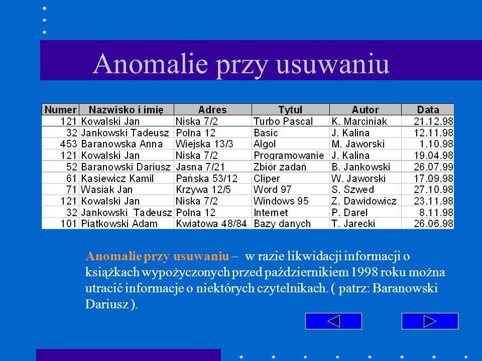 Anomalie przy usuwaniu Anomalie przy usuwaniu – w razie likwidacji informacji o książkach wypożyczonych przed październikiem 1998 roku można utracić i