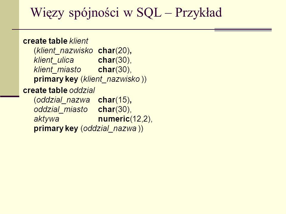 Więzy spójności w SQL – Przykład create table klient (klient_nazwiskochar(20), klient_ulicachar(30), klient_miastochar(30), primary key (klient_nazwis