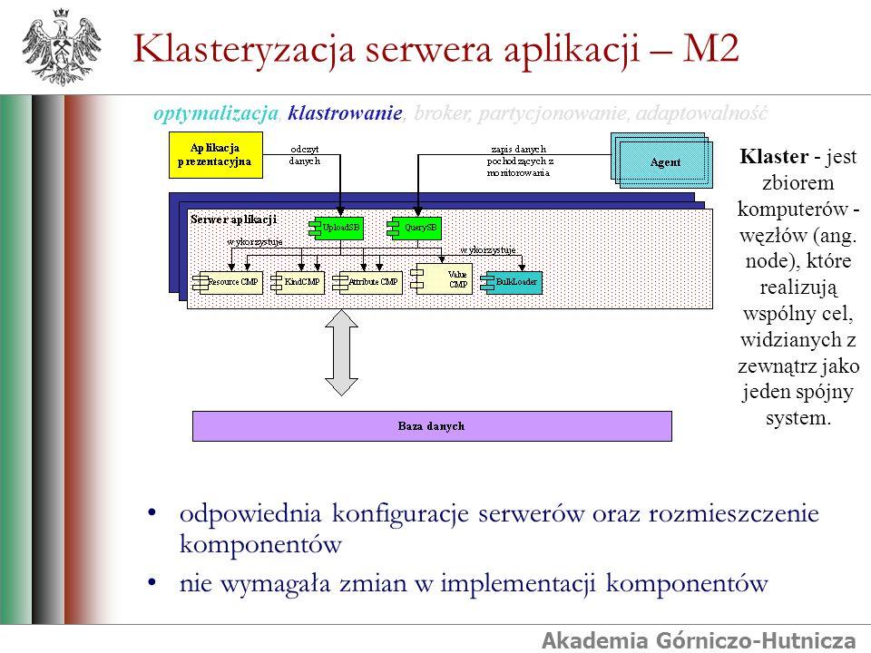 Akademia Górniczo-Hutnicza Klasteryzacja serwera aplikacji – M2 odpowiednia konfiguracje serwerów oraz rozmieszczenie komponentów nie wymagała zmian w implementacji komponentów Klaster - jest zbiorem komputerów - węzłów (ang.