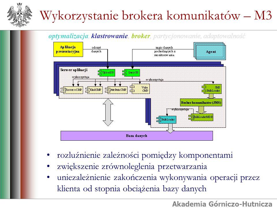 Akademia Górniczo-Hutnicza Wykorzystanie brokera komunikatów – M3 rozluźnienie zależności pomiędzy komponentami zwiększenie zrównoleglenia przetwarzan