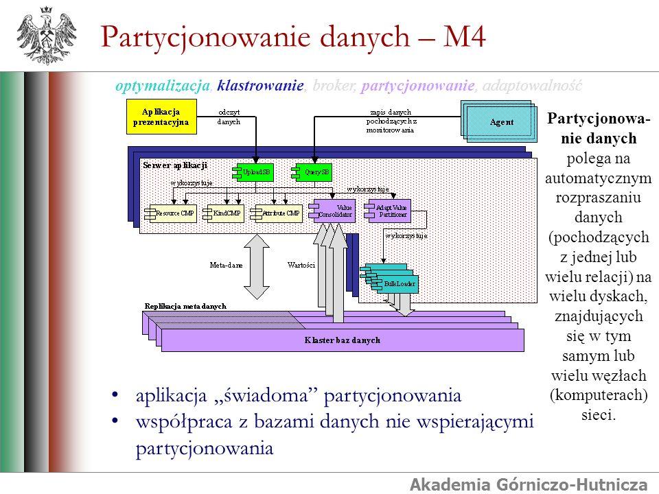 Akademia Górniczo-Hutnicza Partycjonowanie danych – M4 aplikacja świadoma partycjonowania współpraca z bazami danych nie wspierającymi partycjonowania Partycjonowa- nie danych polega na automatycznym rozpraszaniu danych (pochodzących z jednej lub wielu relacji) na wielu dyskach, znajdujących się w tym samym lub wielu węzłach (komputerach) sieci.