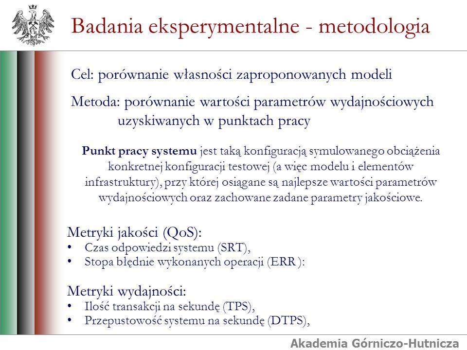 Akademia Górniczo-Hutnicza Badania eksperymentalne - metodologia Metryki jakości (QoS): Czas odpowiedzi systemu (SRT), Stopa błędnie wykonanych operacji (ERR ): Metryki wydajności: Ilość transakcji na sekundę (TPS), Przepustowość systemu na sekundę (DTPS), Metoda: porównanie wartości parametrów wydajnościowych uzyskiwanych w punktach pracy Cel: porównanie własności zaproponowanych modeli Punkt pracy systemu jest taką konfiguracją symulowanego obciążenia konkretnej konfiguracji testowej (a więc modelu i elementów infrastruktury), przy której osiągane są najlepsze wartości parametrów wydajnościowych oraz zachowane zadane parametry jakościowe.