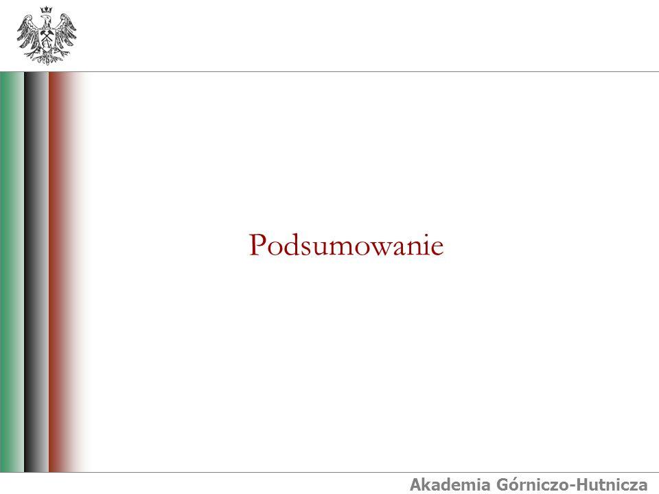 Akademia Górniczo-Hutnicza Podsumowanie
