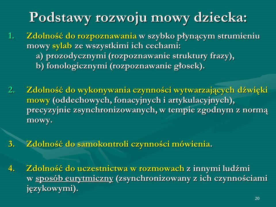 20 Podstawy rozwoju mowy dziecka: 1.Zdolność do rozpoznawania w szybko płynącym strumieniu mowy sylab ze wszystkimi ich cechami: a) prozodycznymi (roz