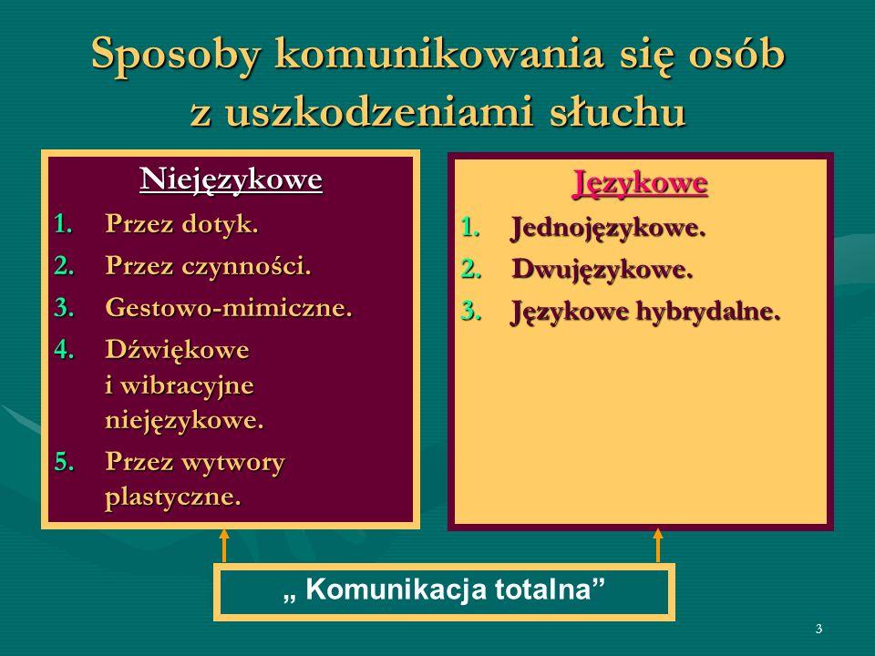 4 Współczesne metody wychowania językowego: Audytywno-werbalne.Audytywno-werbalne.