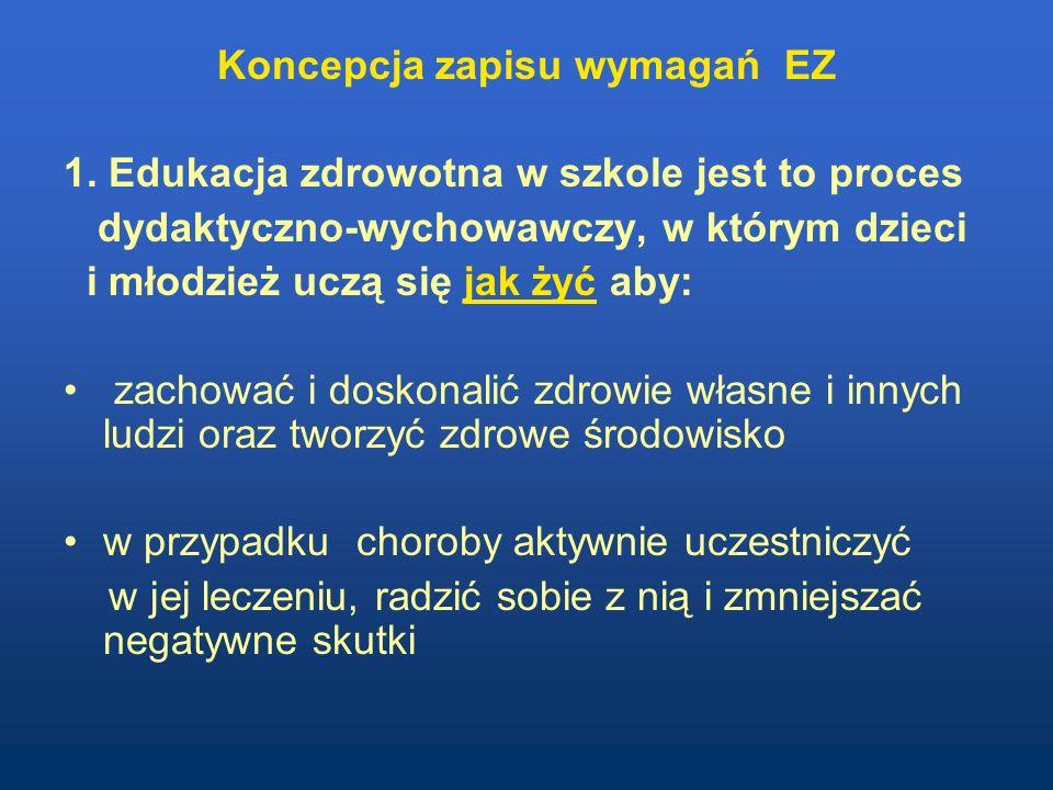 Koncepcja zapisu wymagań EZ 1.