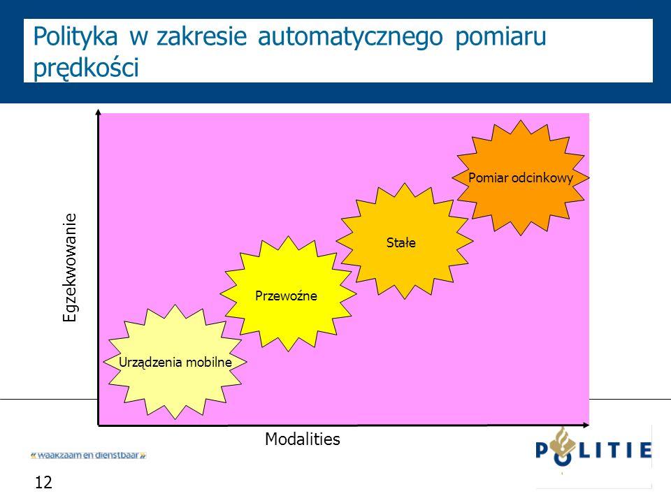 12 Policy framework re. speed cameras Egzekwowanie Modalities Pomiar odcinkowy Stałe Przewoźne Urządzenia mobilne Polityka w zakresie automatycznego p