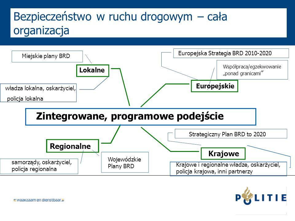 Bezpieczeństwo w ruchu drogowym – cała organizacja Zintegrowane, programowe podejście Europejskie Krajowe Regionalne Lokalne Europejska Strategia BRD
