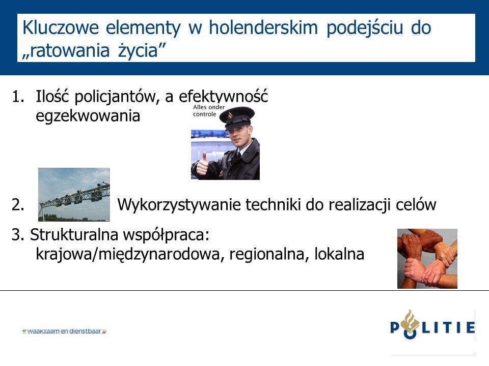 Kluczowe elementy w holenderskim podejściu do ratowania życia 1.Ilość policjantów, a efektywność egzekwowania 2. Wykorzystywanie techniki do realizacj
