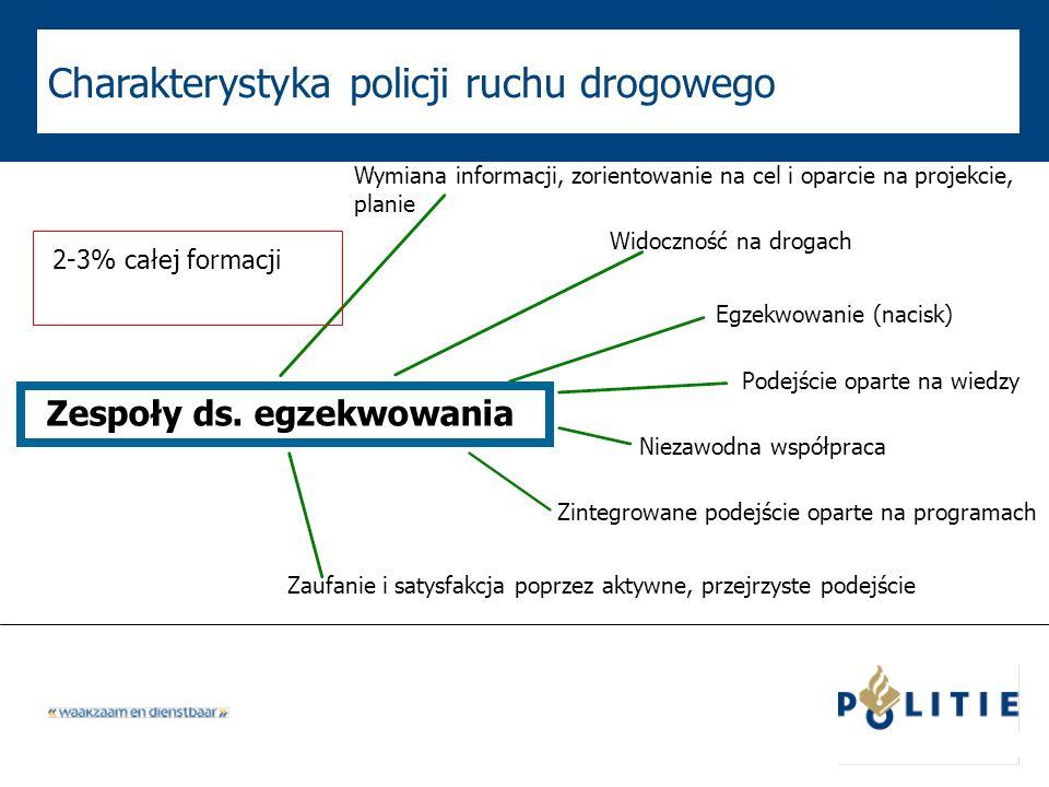 Charakterystyka policji ruchu drogowego Zespoły ds. egzekwowania Egzekwowanie (nacisk) Wymiana informacji, zorientowanie na cel i oparcie na projekcie