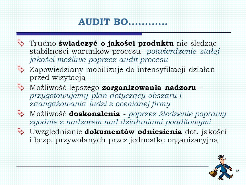 15 AUDIT BO............ Trudno świadczyć o jakości produktu nie śledząc stabilności warunków procesu- potwierdzenie stałej jakości możliwe poprzez aud