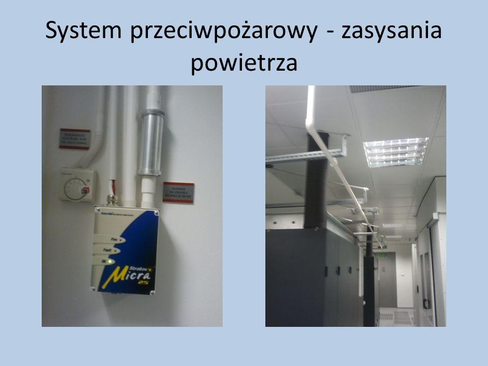 System przeciwpożarowy - zasysania powietrza