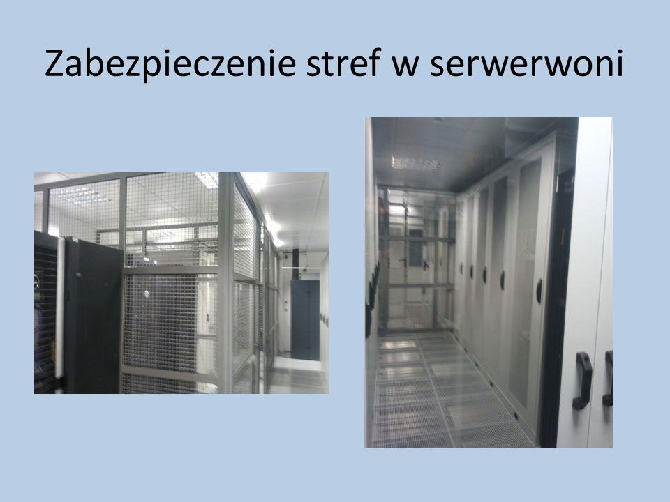 Zabezpieczenie stref w serwerwoni