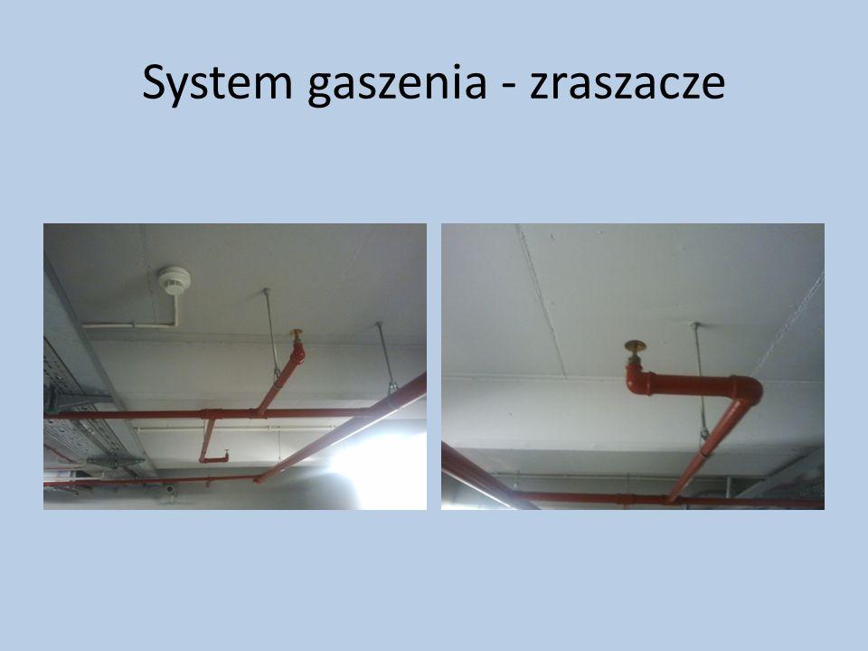 System gaszenia - zraszacze