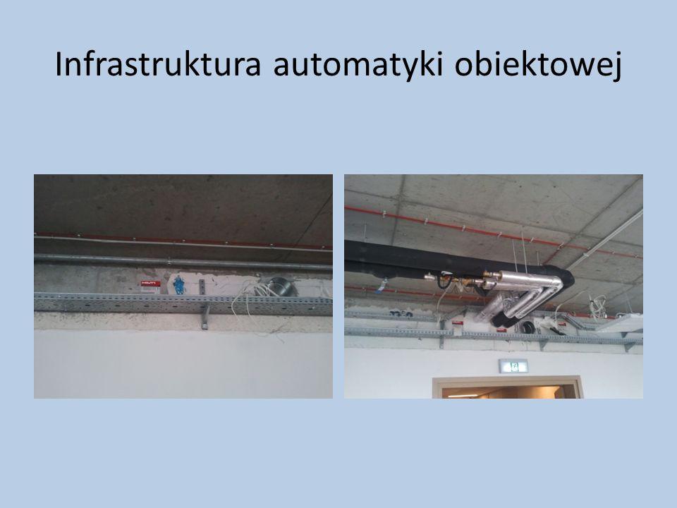 Infrastruktura automatyki obiektowej