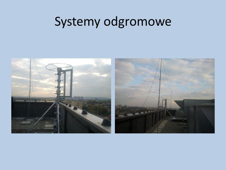 Systemy odgromowe
