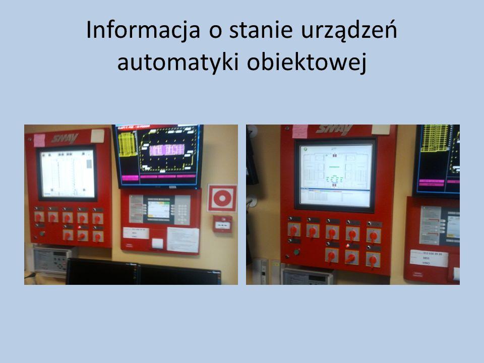 Informacja o stanie urządzeń automatyki obiektowej