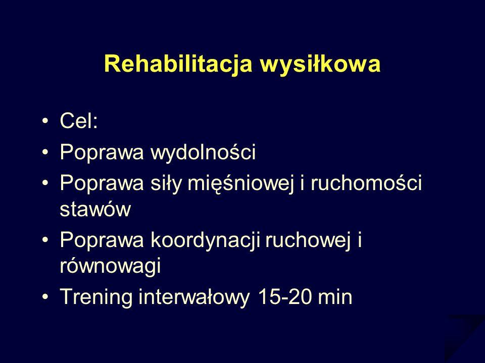 Rehabilitacja wysiłkowa Cel: Poprawa wydolności Poprawa siły mięśniowej i ruchomości stawów Poprawa koordynacji ruchowej i równowagi Trening interwało